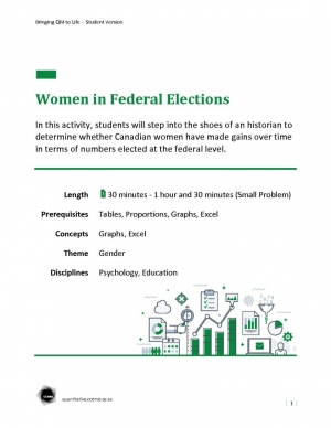 Women in Federal Elections