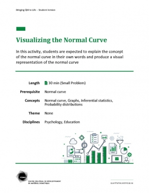 Visualizing the Normal Curve