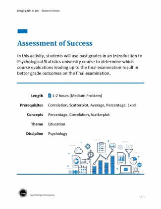 Document : Assessment of Success