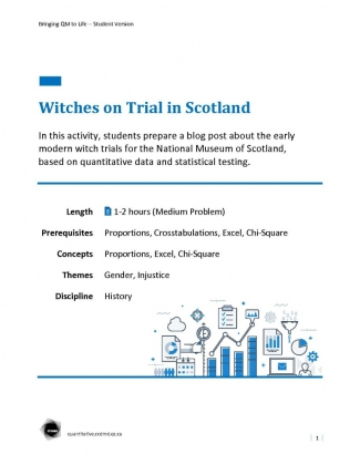Document : Witches on Trial in Scotland
