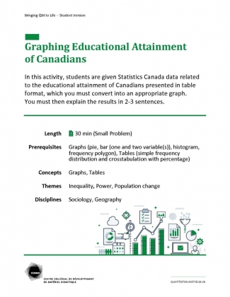 Document : GraphingEducational Attainment of Canadians